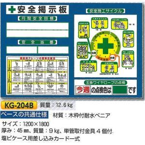安全掲示板 小型安全掲示板 1200×1800 KG-204B anzen-signshop
