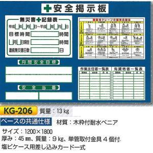 安全掲示板 小型安全掲示板 1200×1800 KG-206 anzen-signshop