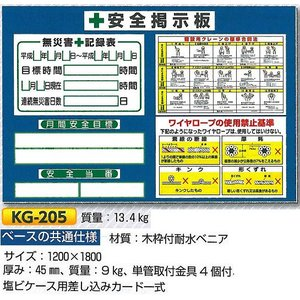 安全掲示板 小型安全掲示板 1200×1800 KG-205 anzen-signshop
