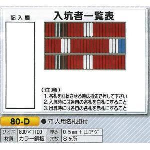 入坑者一覧表 回転名札 入場、入坑者用名札 75人用 80-D|anzen-signshop