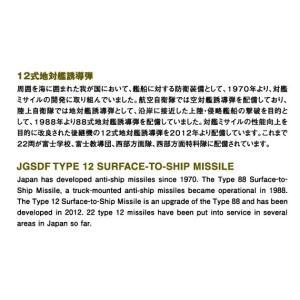 陸上自衛隊 12式地対艦誘導弾 1/72 ミリタリーモデルキット No.18   #プラモデル|aoshima-bk|05