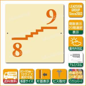 階数表示板 右回り階段 踊り場 階数 表示 アルミパネル サイン プレート 印刷付 b1 デザイン ビス穴有り 安全標識 看板 DIY 建築 建設|apartment-doorplate