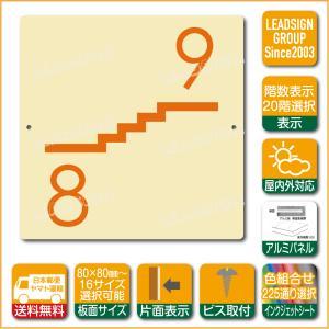 階数表示板 右回り階段 踊り場 階数 表示 アルミパネル サイン プレート 印刷付 c1 デザイン ビス穴有り 安全標識 看板 DIY 建築 建設|apartment-doorplate
