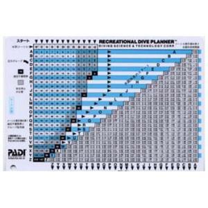 PADI/パディ リクリエーションダイブプラナーテーブルタイプ 60055J[807262230000]|aqrosnetshop