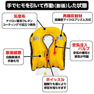 手動膨張式 ライフジャケット 肩掛式 オーシャンLG-3型 MI ブルー 国交省認定品 タイプA 検定品 桜マーク付|aquabeach2|05
