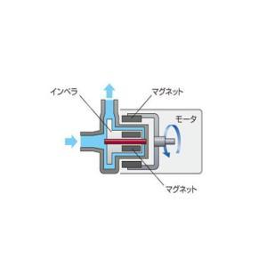 レイシー【マグネットポンプ RMD-1001】循環ポンプ水量1500L対応  管理100|aquacraft|04