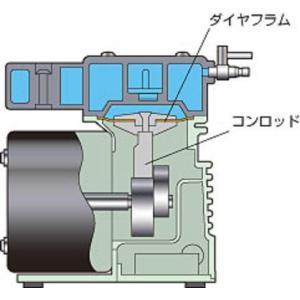 レイシー【エアーポンプ APN-057R AC100V】最大風量7Lmin 管理80|aquacraft|03