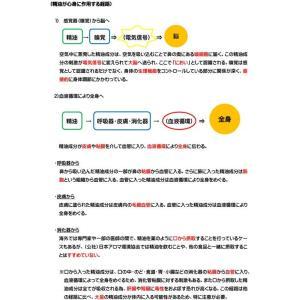 アロマテラピー検定 2級 公式テキスト オリジナル参考書付! AEAJ (公社)日本アロマ環境協会|aromedesaison|03