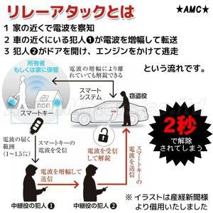 リレーアタック対策 キーケース 2個セット 電波遮断ポーチ スマートキーカバー 盗難防止 スキミング防止 AMC【メール便(ネコポス)は送料無料】yys asianmotors 05