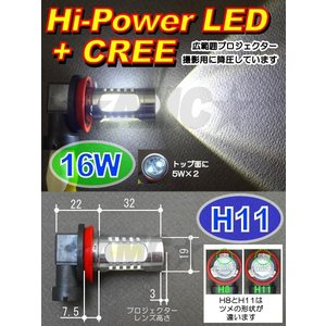 AMC H11フォグランプ等に 16W強力LEDバルブ=CREE広範囲プロジェクター5W×2+側面6WハイパワーLED球 白 2個 AMC|asianmotors|02