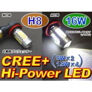 AMC H8 フォグランプ等に 16W強力LEDバルブ=CREE広範囲プロジェクター5W×2+側面6WハイパワーLED球 白 1個 AMC|asianmotors