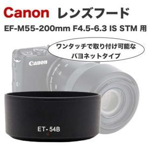 EOS-M EOS-M2 EOS-M3 EOS-M4 EOS-M5 EOS-M6 EOS-M10