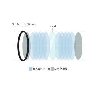 レンズフィルター UVフィルター マルチコートタイプ 67mm 一眼レフ ミラーレス一眼レフ 二眼レフ交換レンズ用 MCUV|asianzakka|05