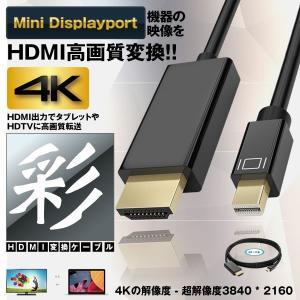 入力:Mini DisplayPort / Thunderbolt 2 Port オス 出力:HDM...