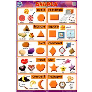 子ども用英語ポスター:SHAPES/英語で形の名前を覚えよう asukabc-online