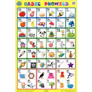 子ども用英語ポスター:BASIC PHONICS/フォニックスの発音練習 asukabc-online