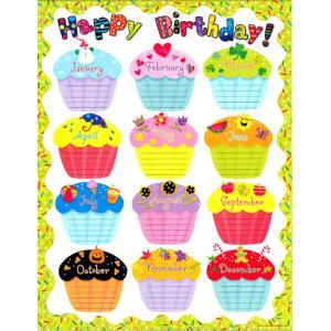 子ども用英語ポスター:HAPPY BIRTHDAY (CHART)/誕生日お祝い表/バースデー一覧表 asukabc-online