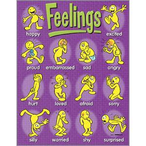 子ども用英語ポスター:FEELINGS (CHART) /感情の表し方/気持ち/EMOTION asukabc-online