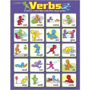 子ども用英語ポスター:VERBS (CHART) /様々な動詞 asukabc-online