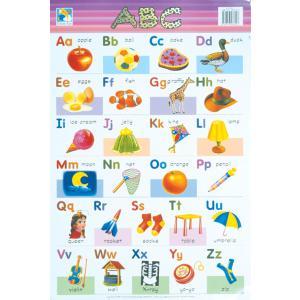 英語ポスター:ABC (CHART)/アルファベットポスター asukabc-online