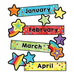 カレンダー:SEASONAL MONTHS OF THE YEAR/英語で月の名前ポスター asukabc-online
