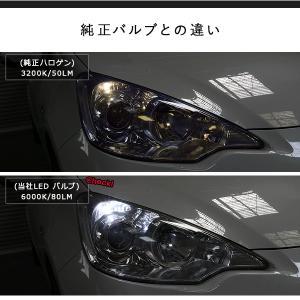 T10 LEDバルブ 透明レンズ キャッツアイ仕様 12V 80LM 2個セット 全6色 ポジション球 バックランプ ルームランプ ナンバー灯 ライセンスランプ|at-parts7117|07