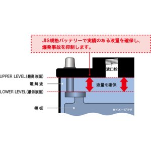 GSユアサ ENJ-390LN4 / ECO.R ENJ 日本車専用ENタイプバッテリー YUASA エコアール|autocenter|03