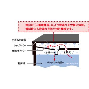 GSユアサ ENJ-410LN5-IS / ECO.R ENJ 日本車専用ENタイプバッテリー YUASA エコアール|autocenter|05