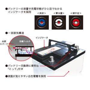 GSユアサ ENJ-410LN5-IS / ECO.R ENJ 日本車専用ENタイプバッテリー YUASA エコアール|autocenter|06