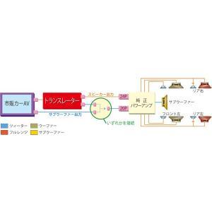 カナテクス TBX-X002 ホンダ N-BOX SLASH(サウンドマッピングシステム付車用)トランスレーターカー / 取付キット Kanatechs カナック企画|autocenter|02