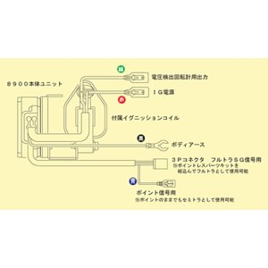 永井電子 No.8900 ハイパー・イグニッション ポイント車専用/ウルトラ/ULTRA|autocenter|02