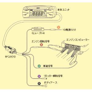 永井電子 ウルトラ スピードモニター・プラス No.4015 限定カーボン・ルック(スピードメーター、速度リミッター解除 )|autocenter|02