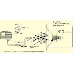 永井電子 ウルトラ No.9535-00 M.D.I.専用 イグニッションコイルキット/ULTRA|autocenter|02