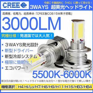 送料無料!一年保証!消費税増税に徹底対抗!三面発光設計3000lm!CREE社 LED ヘッドライト H7 H8 H11 H16 HB3 HB4 5500K|autoone
