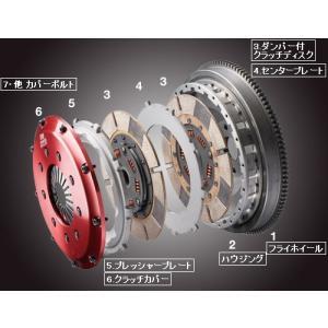 OS技研 OS-STR ツインプレートクラッチ STR2CD スバル SUBARU インプレッサ IMPREZA GDB GRB EJ20T (作動変更パーツ付) Sport & Comfortable Clutch autopartsnet