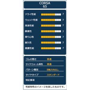 タイヤ サマータイヤ Corsa 65 195/65R14 89H|autoway2|04
