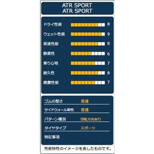 タイヤ サマータイヤ ATR SPORT 235/35R19 91W|autoway2|04