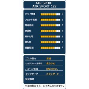 タイヤ サマータイヤ ATR SPORT 122 185/65R14 86H|autoway2|04