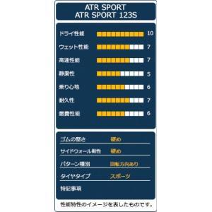 タイヤ サマータイヤ ATR SPORT 123S 265/35R18 97W XL|autoway2|04