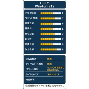 スタッドレスタイヤ HIFLY Win-turi 212 185/55R15 86H XL|autoway2|04