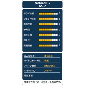 ナンカン NANKANG タイヤ サマータイヤ NS-2 215/40R18 89H|autoway2|04