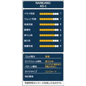 ナンカン NANKANG タイヤ サマータイヤ AS-1 225/45R19 96W|autoway2|04