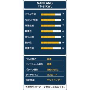 ナンカン NANKANG タイヤ サマータイヤ FT-9.RWL 175/80R16 91S|autoway2|04