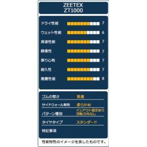 タイヤ サマータイヤ ジーテックス ZT100...の詳細画像3