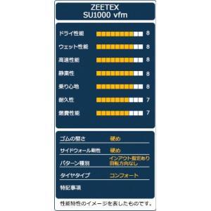 タイヤ サマータイヤ ジーテックス SU1000 vfm 215/55R18 99V|autoway2|04