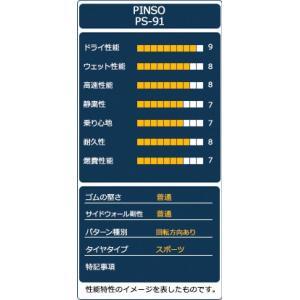 245/40R18 97W XL タイヤ サマータイヤ PINSO PS-91|autoway|04