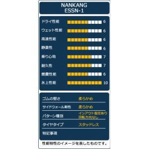 スタッドレスタイヤ NANKANG ナンカン ...の詳細画像4