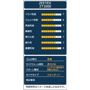 165/55R14 72V タイヤ サマータイヤ ZEETEX ZT1000|autoway|04