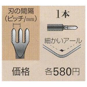 【誠和SEIWA】菱目打 1本 【取寄せ品】 ※ゆうメールOK! 【C3-8】|avail-komadori