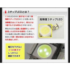 送料無料商品 LEDフットランプ スズキ ジムニー/ジムニー シエラ専用【JB64W/JB74W】8色選択可!調光機能付き|axisparts|09